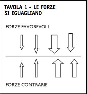 TAVOLA 1