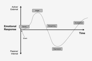 riab-grafico1
